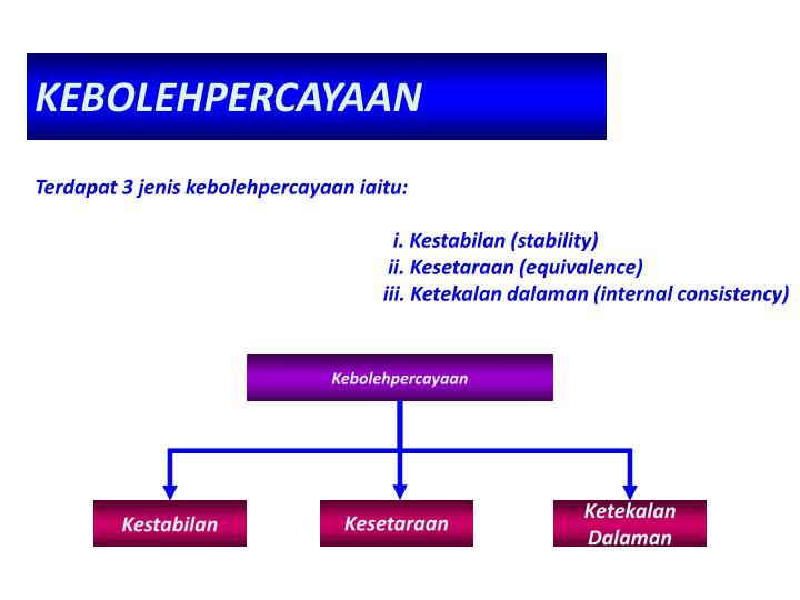 KEBOLEHPERCAYAAN