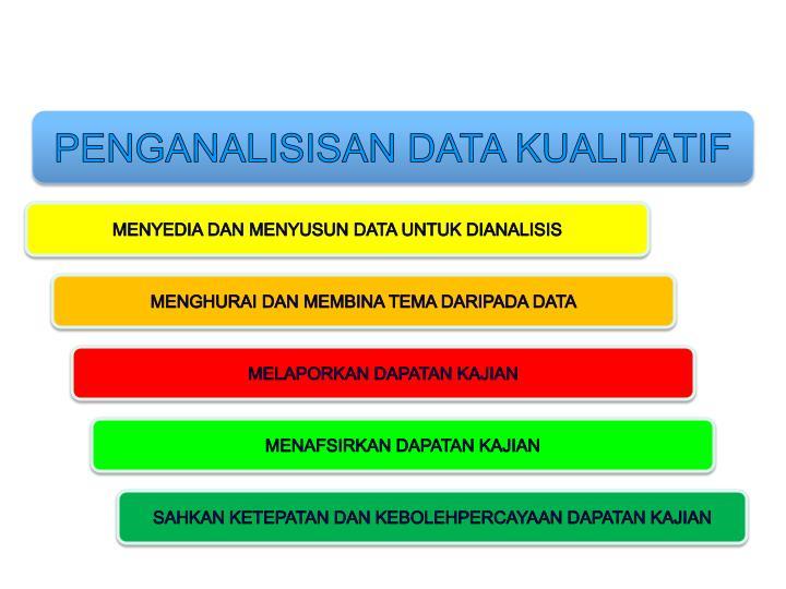PENGANALISISAN DATA KUALITATIF