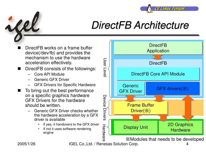 DirectFB Architecture