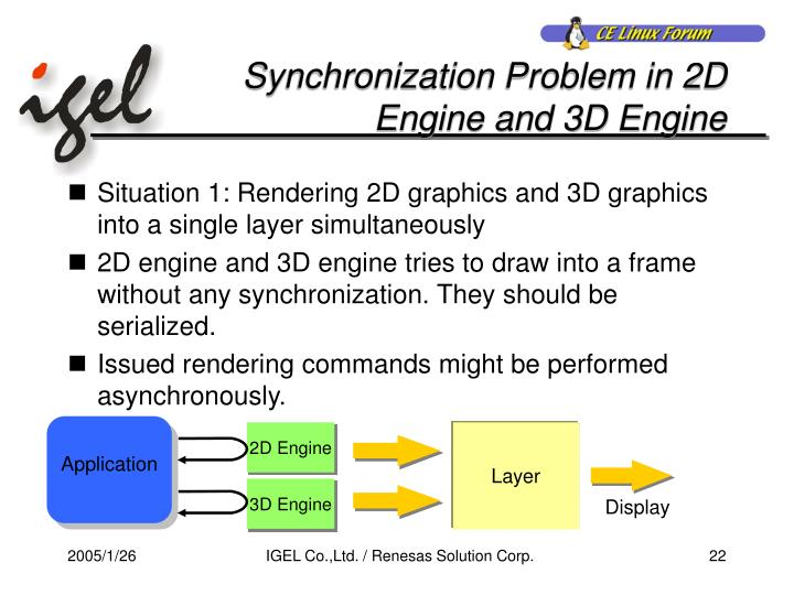 Synchronization Problem in 2D Engine and 3D Engine