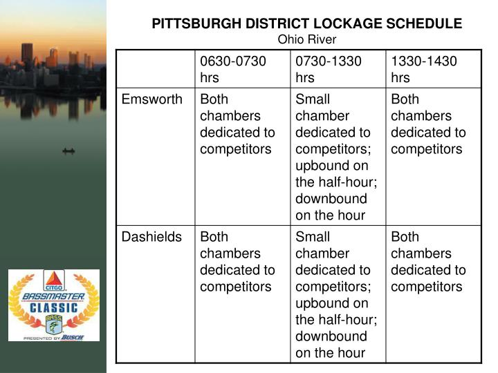 PITTSBURGH DISTRICT LOCKAGE SCHEDULE