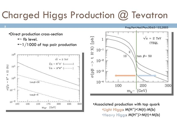 Charged Higgs Production @ Tevatron