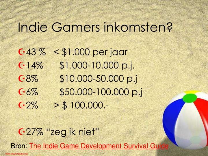 Indie Gamers inkomsten?
