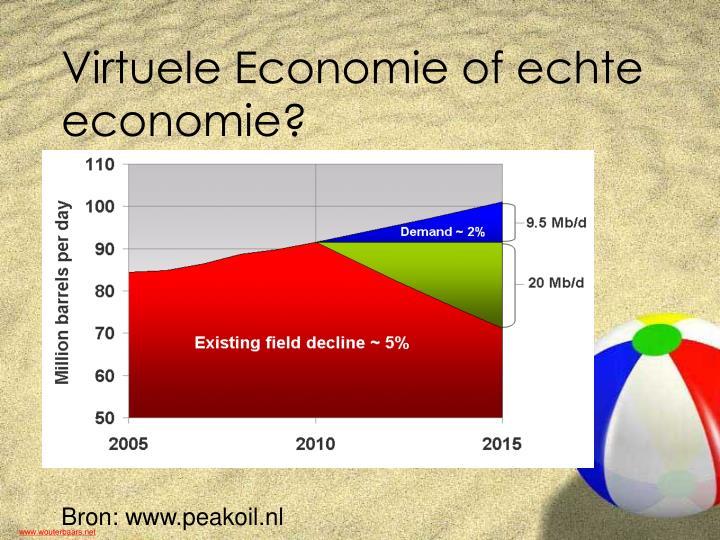 Virtuele Economie of echte economie?