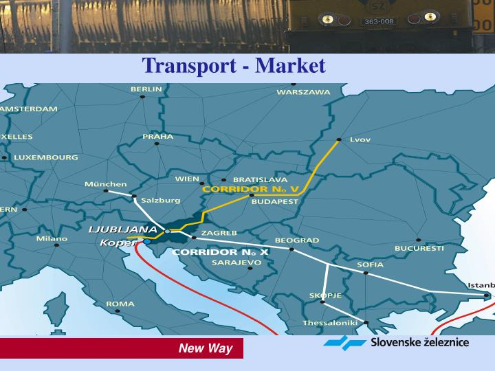 Transport - Market