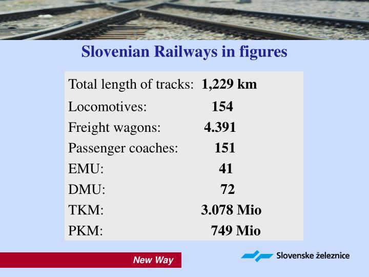 Total length of tracks: