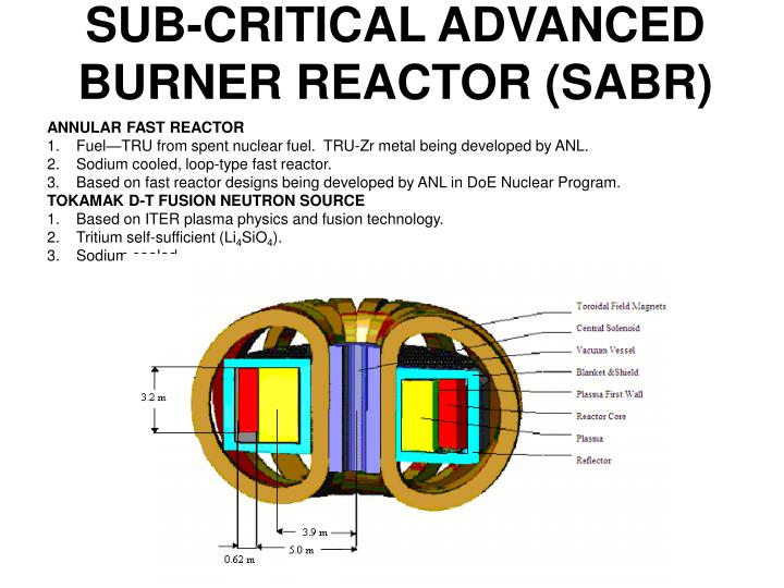 Sub critical advanced burner reactor sabr