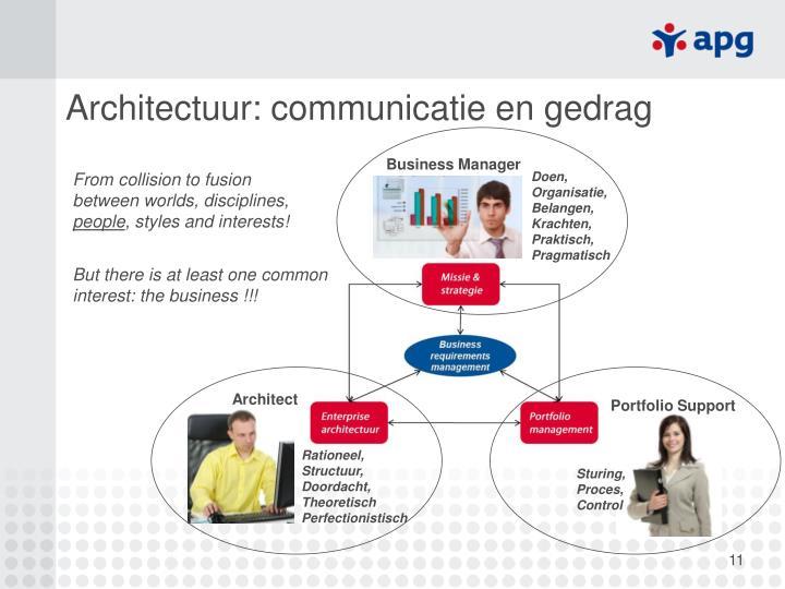 Architectuur: communicatie en gedrag