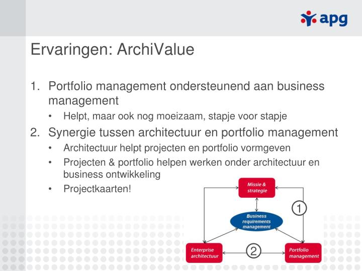 Ervaringen: ArchiValue