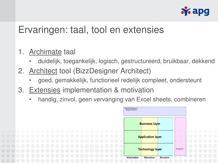 Ervaringen: taal, tool en extensies