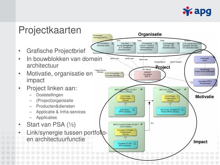 Grafische Projectbrief
