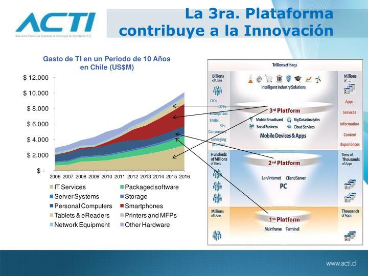 La 3ra. Plataforma contribuye a la Innovación