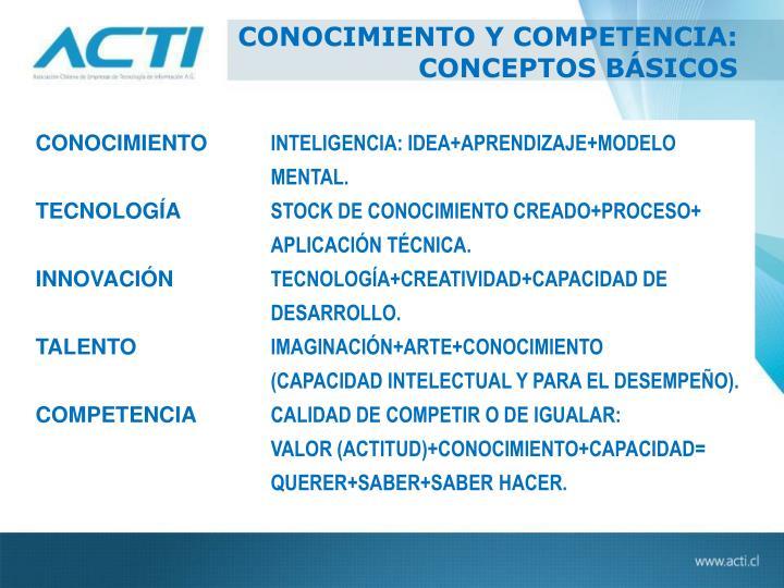 CONOCIMIENTO Y COMPETENCIA: