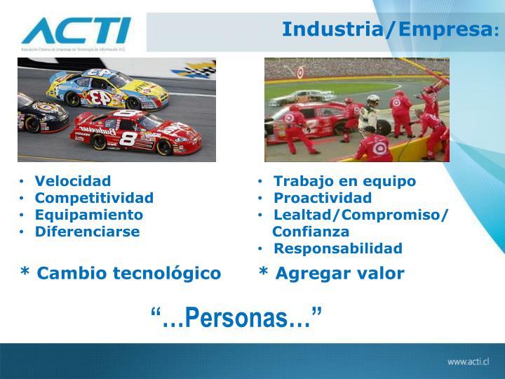 Industria/Empresa