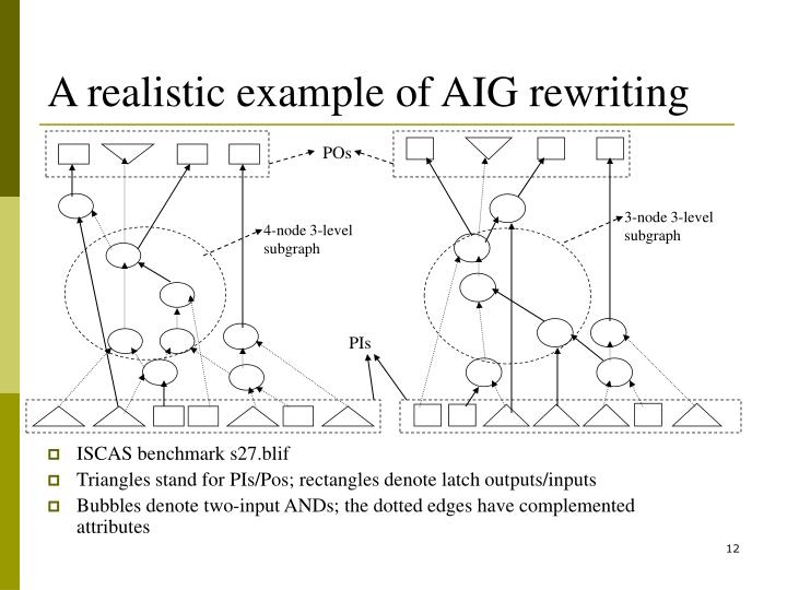 A realistic example of AIG rewriting