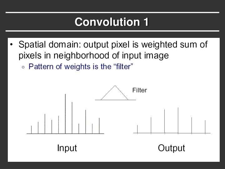 Convolution 1