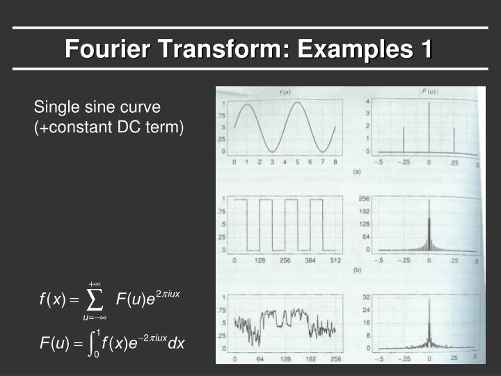 Fourier Transform: Examples 1