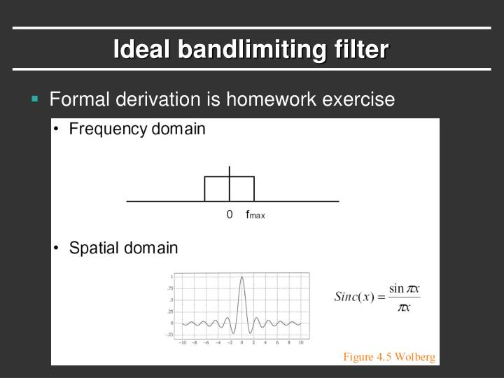 Ideal bandlimiting filter