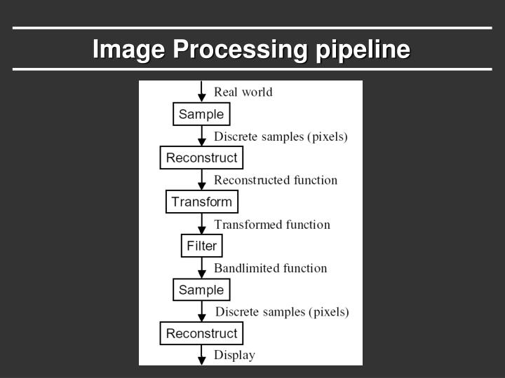 Image Processing pipeline