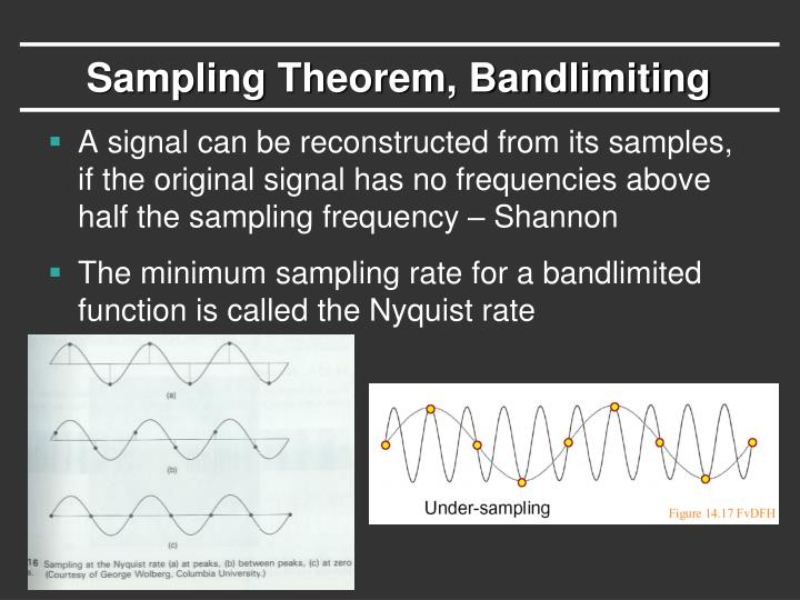 Sampling Theorem, Bandlimiting