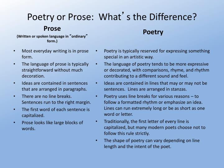 Poetry or Prose:  What