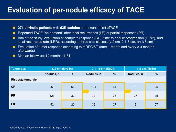 Evaluation of per-nodule efficacy