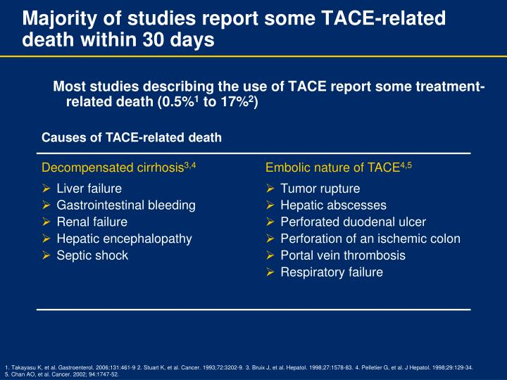 Most studies describing the use of TACE report some treatment-related death (0.5%