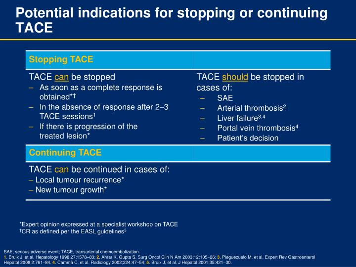 Potential indications for stopping or continuing TACE