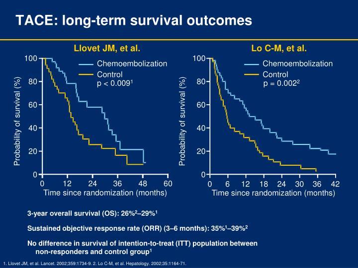 TACE: long-term survival outcomes