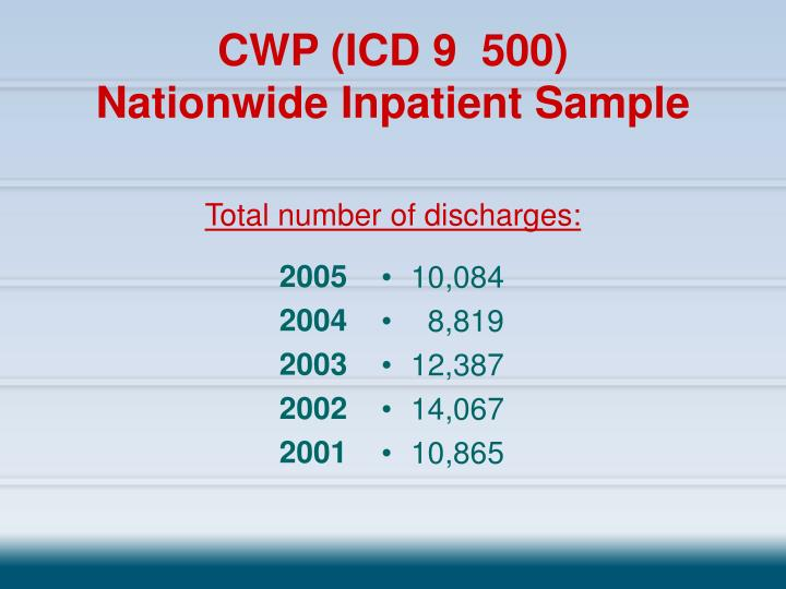 CWP (ICD 9 500)