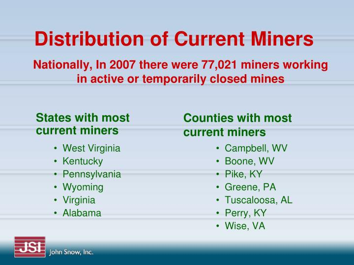 Distribution of Current Miners