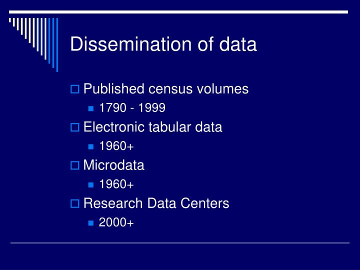Dissemination of data