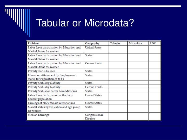 Tabular or Microdata?