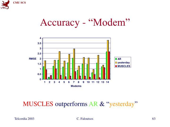 "Accuracy - ""Modem"""