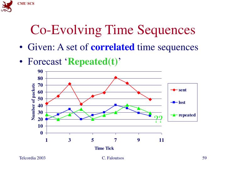 Co-Evolving Time Sequences