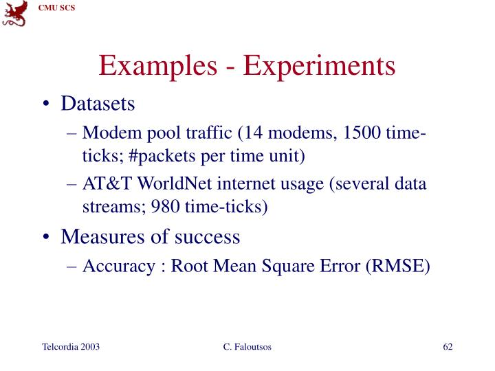 Examples - Experiments