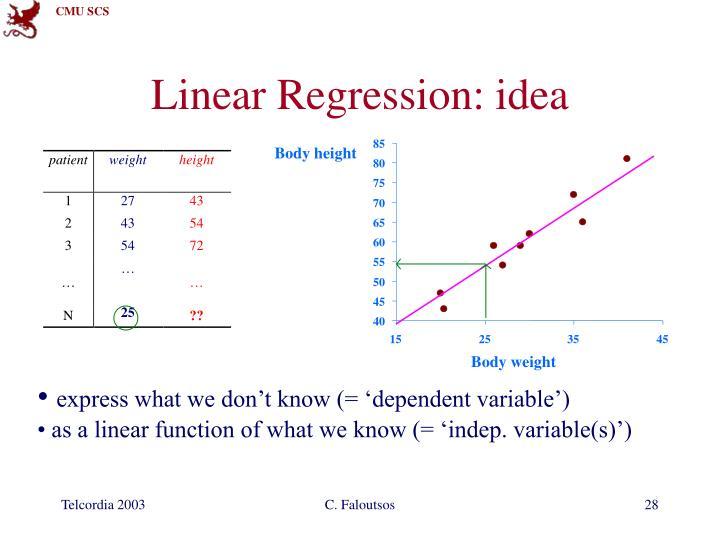 Linear Regression: idea