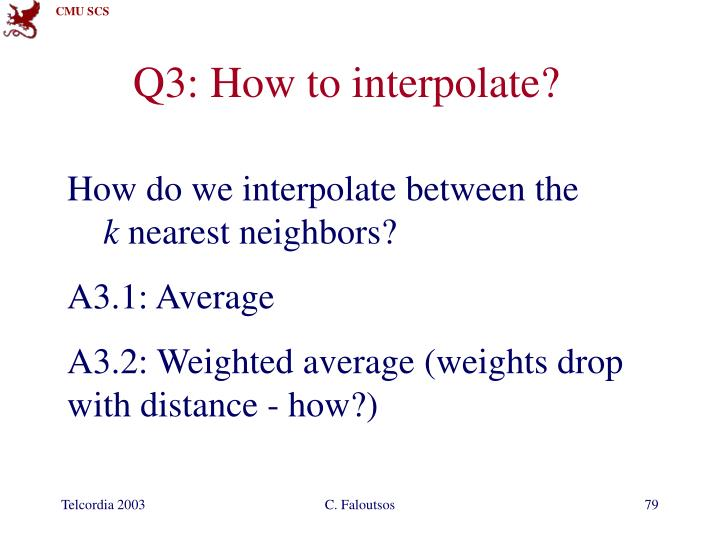 Q3: How to interpolate?