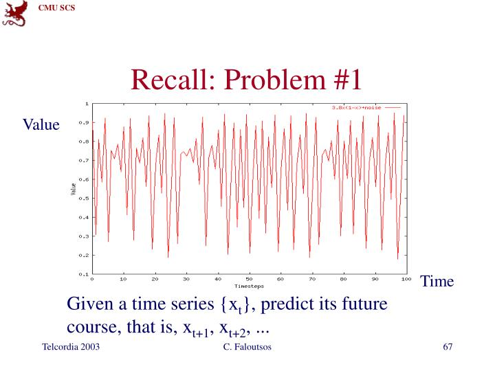 Recall: Problem #1