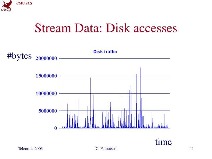 Stream Data: Disk accesses
