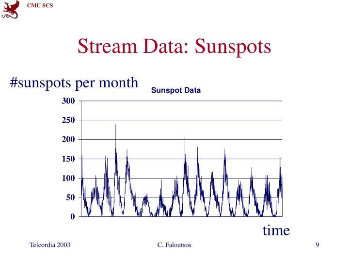 Stream Data: Sunspots