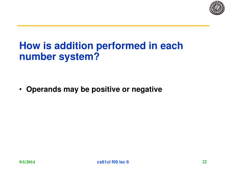 How is addition performed in each number system?