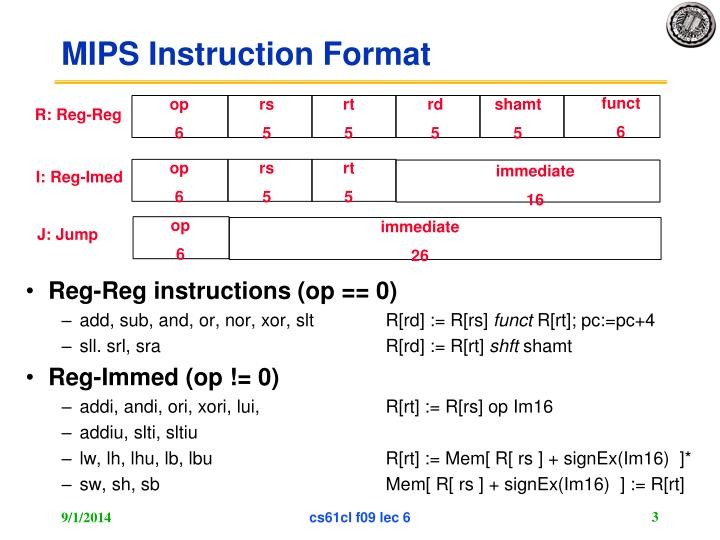 Mips instruction format