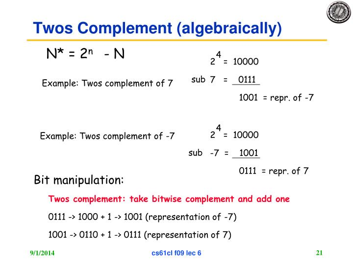 Twos Complement (algebraically)
