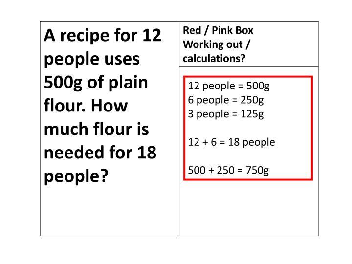 12 people = 500g