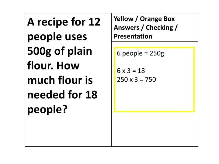 6 people = 250g