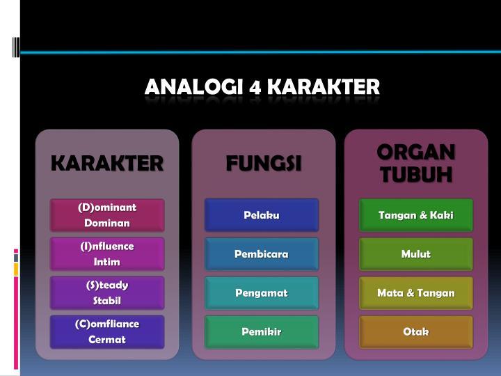 ANALOGI 4 KARAKTER