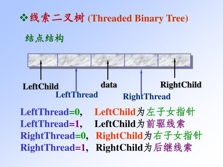 线索二叉树