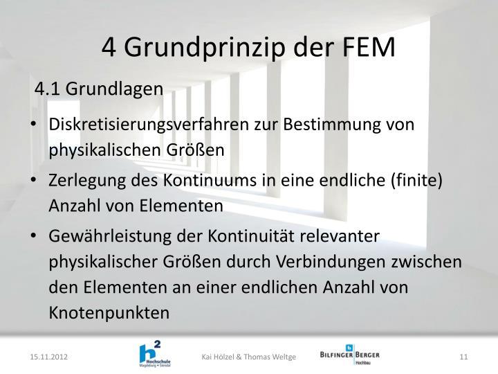 4 Grundprinzip der FEM
