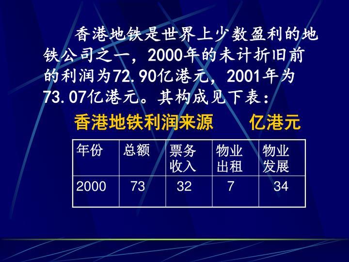 香港地铁是世界上少数盈利的地铁公司之一,